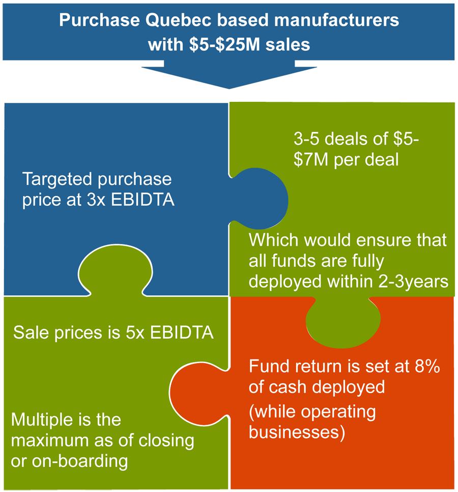 Perennitas-investors-calendarEN